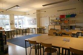 Elevernas skolmiljö